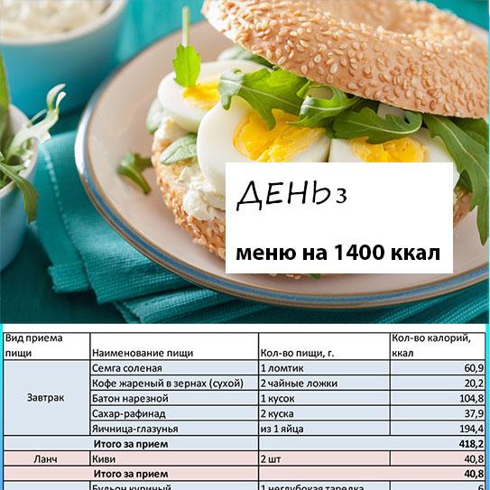 Меню для похудения на каждый день калорийность