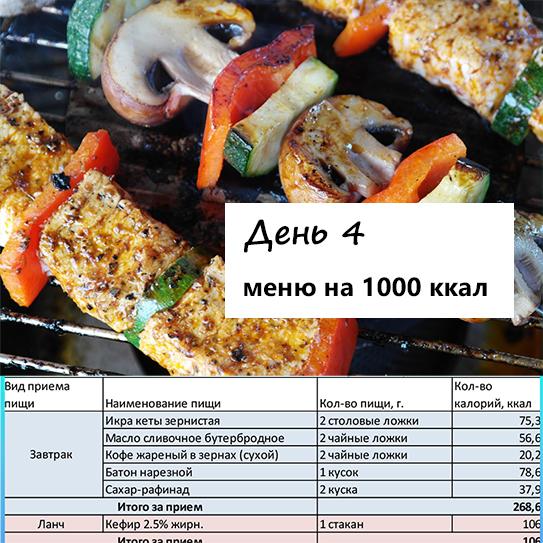 Бюджетное меню с рецептами на каждый день