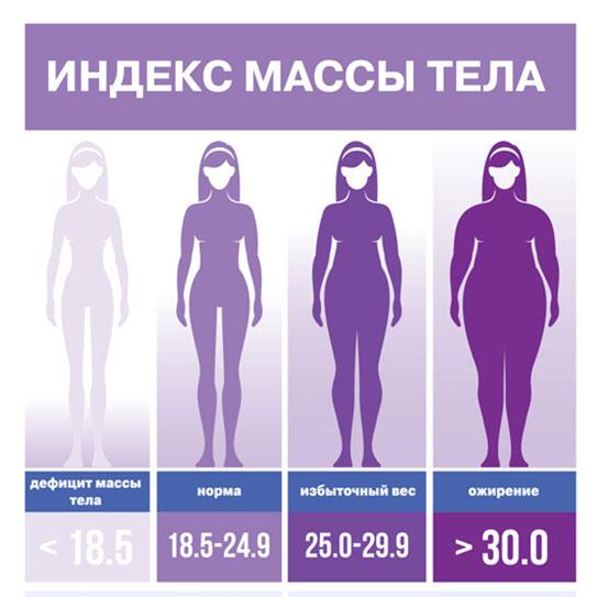 Легкий способ сбросить вес  Центр снижения веса Доктор